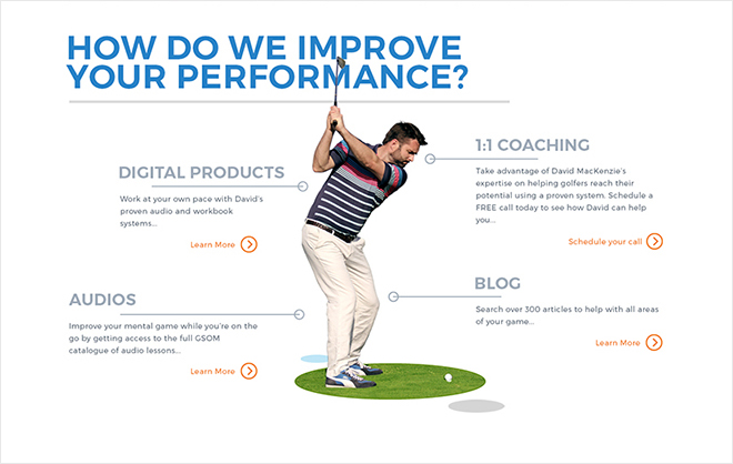 Golf State Of Mind Training Section