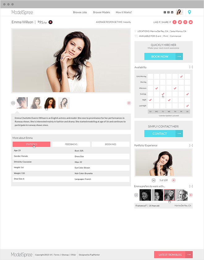Modelspree Listing page
