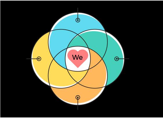 pugmarker_venn_diagram
