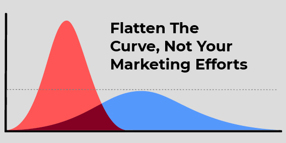Flatten The Curve, Not Your Marketing Efforts